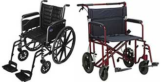 An Image Sample of Wheelchair and Transport Chair